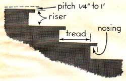 nosing-garden-steps