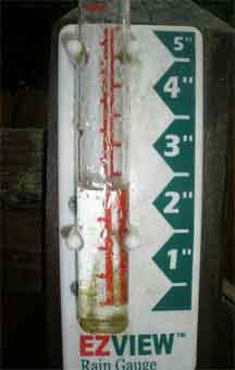 rain-gauge-ezview